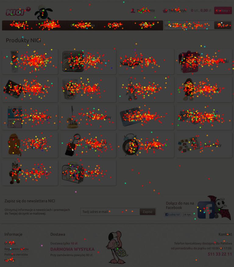 Mapa klikalności w  http://nicisklep.pl