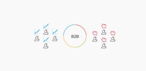 Ecommerce w B2B